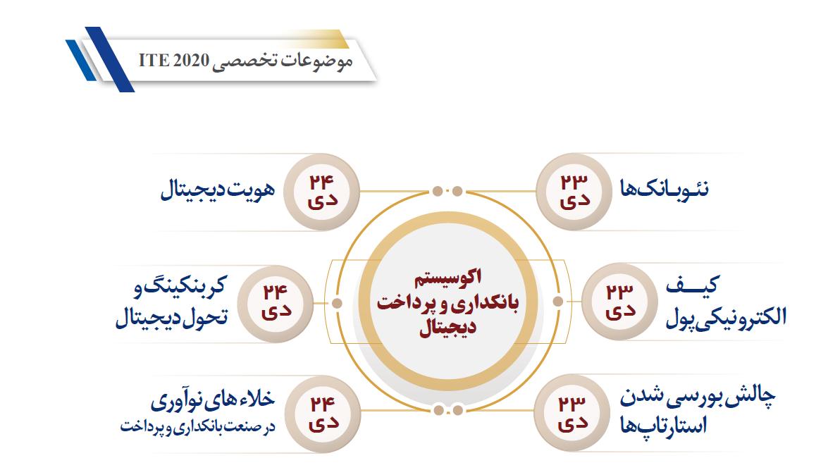 موضوعات تخصصی ایران تراکنش