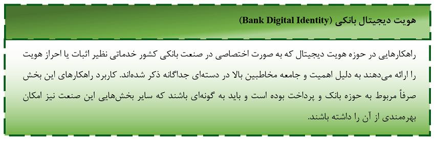 هویت دیجیتال بانکی